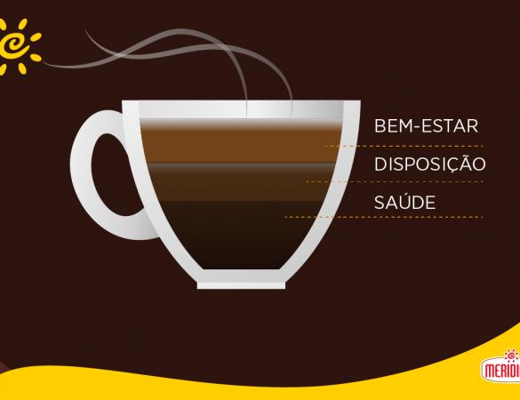 OS BENEFÍCIOS DO CAFÉ PARA SEU CORPO